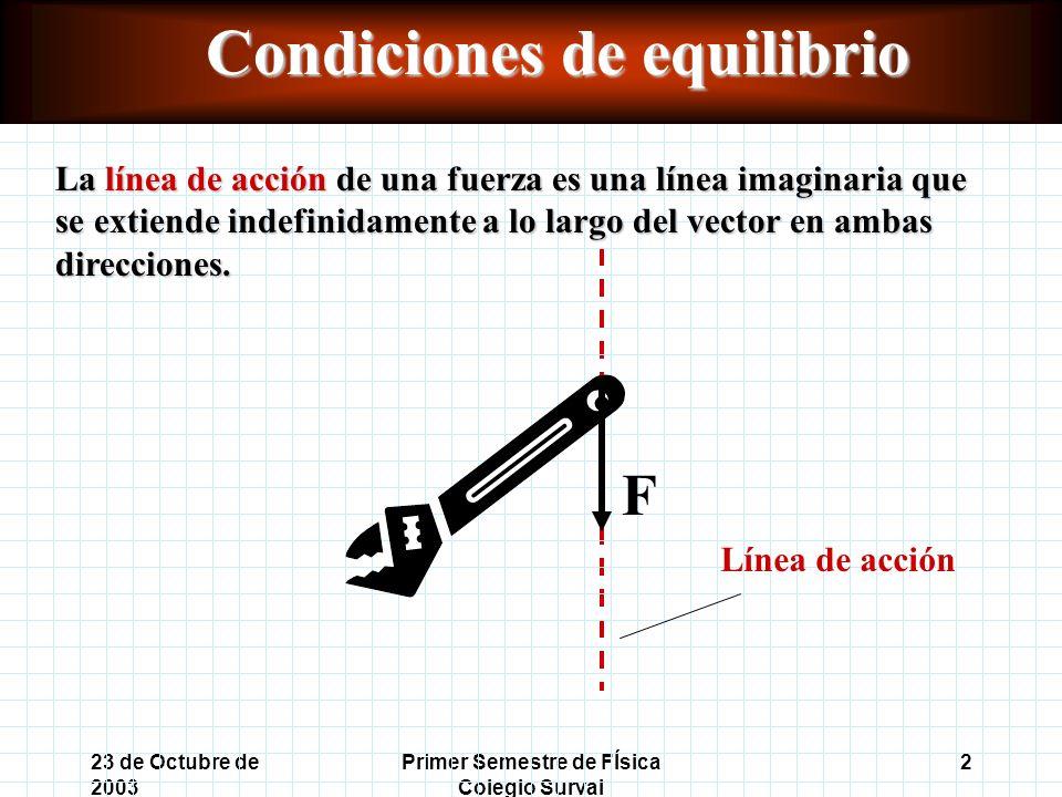 23 de Octubre de 2003 Primer Semestre de FÍsica Colegio Surval 2 Condiciones de equilibrio La línea de acción de una fuerza es una línea imaginaria que se extiende indefinidamente a lo largo del vector en ambas direcciones.