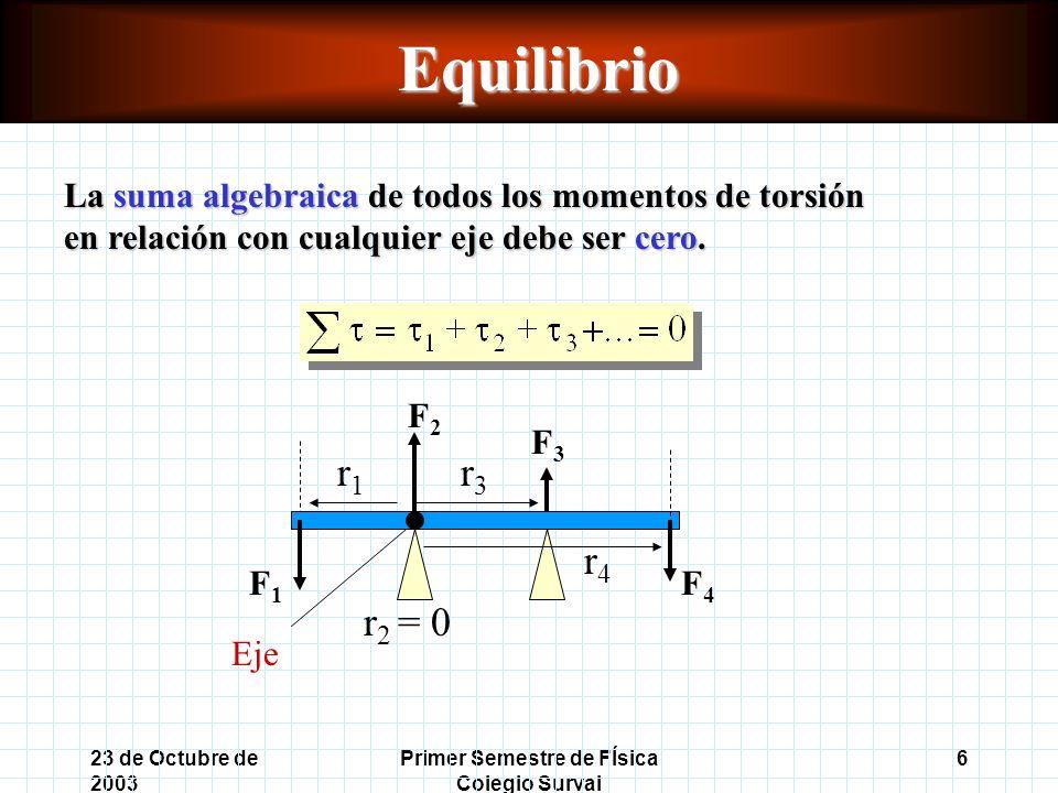 23 de Octubre de 2003 Primer Semestre de FÍsica Colegio Surval 6Equilibrio La suma algebraica de todos los momentos de torsión en relación con cualquier eje debe ser cero.
