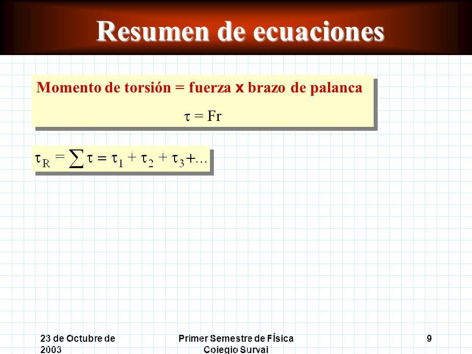 23 de Octubre de 2003 Primer Semestre de FÍsica Colegio Surval 9 Resumen de ecuaciones Momento de torsión = fuerza x brazo de palanca = Fr Momento de torsión = fuerza x brazo de palanca = Fr