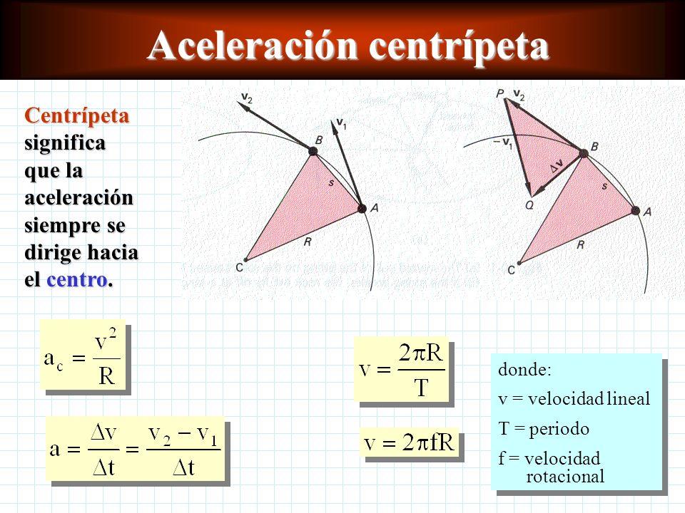 2 Movimiento en una trayectoria circular El movimiento circular uniforme es un movimiento en el cual la velocidad no cambia, sólo hay un cambio en la