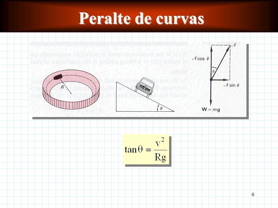 6 Peralte de curvas