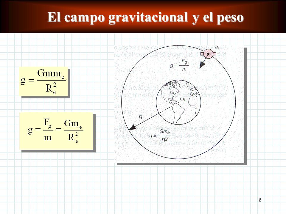 7Gravitación