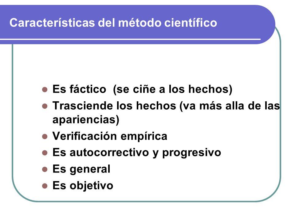 Características del método científico Es fáctico (se ciñe a los hechos) Trasciende los hechos (va más alla de las apariencias) Verificación empírica E