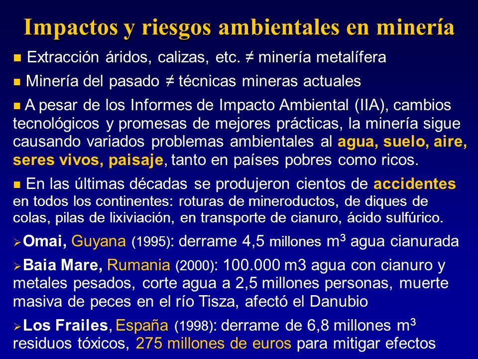 Extracción áridos, calizas, etc. minería metalífera Minería del pasado técnicas mineras actuales A pesar de los Informes de Impacto Ambiental (IIA), c