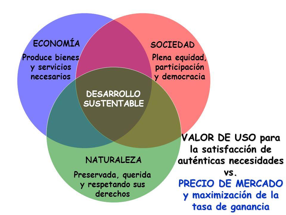 ECONOMÍA SOCIEDAD NATURALEZA DESARROLLO SUSTENTABLE VALOR DE USO para la satisfacción de auténticas necesidades vs. PRECIO DE MERCADO y maximización d