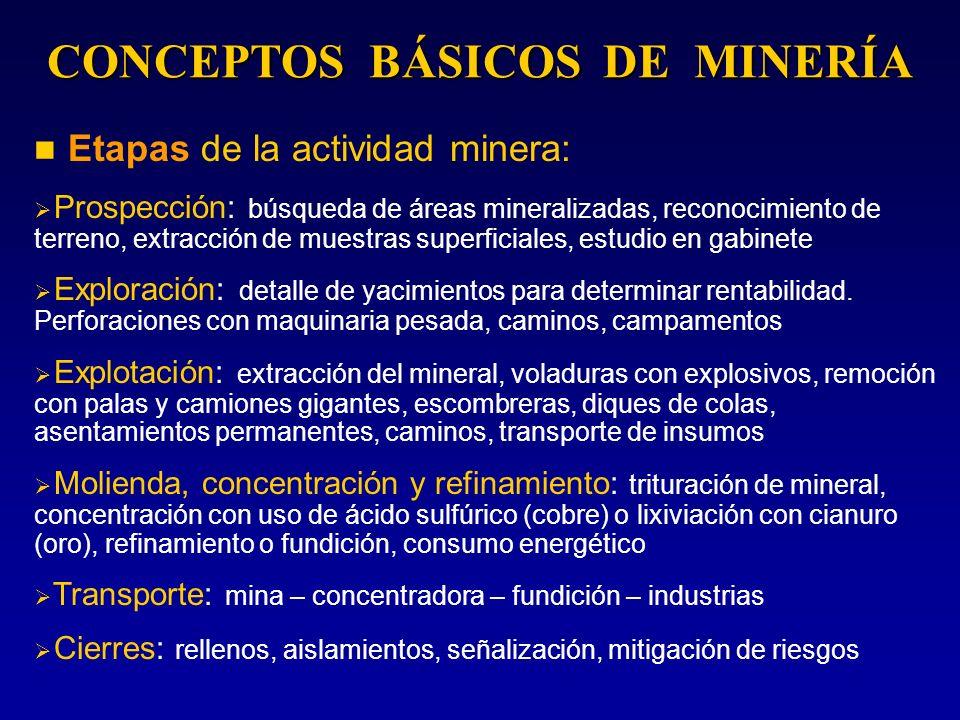 Etapas de la actividad minera: Prospección: búsqueda de áreas mineralizadas, reconocimiento de terreno, extracción de muestras superficiales, estudio