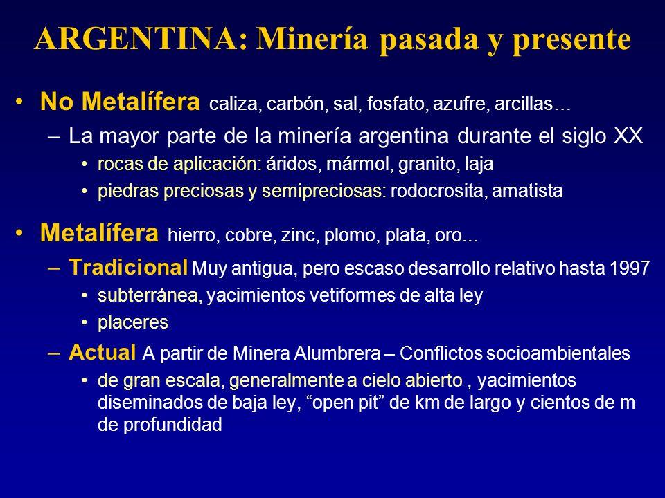 ARGENTINA: Minería pasada y presente No Metalífera caliza, carbón, sal, fosfato, azufre, arcillas… –La mayor parte de la minería argentina durante el