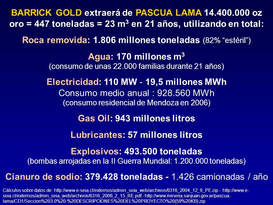 1 gramo de ORO es un cubo de 3,7 milímetros de lado CADA GRAMO de ORO a extraer en PASCUA LAMA requerirá: Roca: 4 toneladas (4.000.000 g) Agua: 380 litros Electricidad: 43,6 KWh (= consumo semanal de un hogar) Gasoil: 2 litros Lubricantes: 130 cm 3 Explosivos: 1.104 gramos (= 400 petardos) Cianuro: 849 gramos (= 4.500 dosis letales) Cálculos sobre datos de: http://www.e-seia.cl/externos/admin_seia_web/archivos/6316_2004_12_9_PE.zip - http://www.e- seia.cl/externos/admin_seia_web/archivos/6316_2006_2_15_RE.pdf - http://www.mineria.sanjuan.gov.ar/pascua- lama/CD1/Seccion%203.0%20-%20DESCRIPCIONES%20DEL%20PROYECTO%20(59%20KB).zip