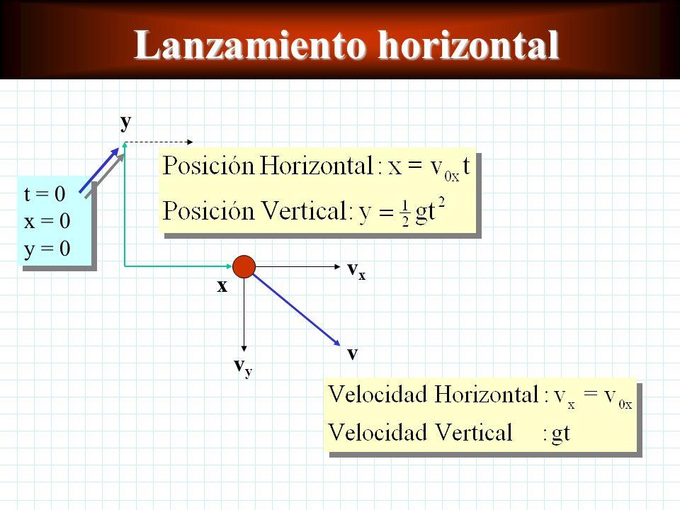 Movimiento de proyectiles Para este estudio, un proyectil es un objeto que se lanza en un campo gravitacional y sin fuerza de propulsión propia.