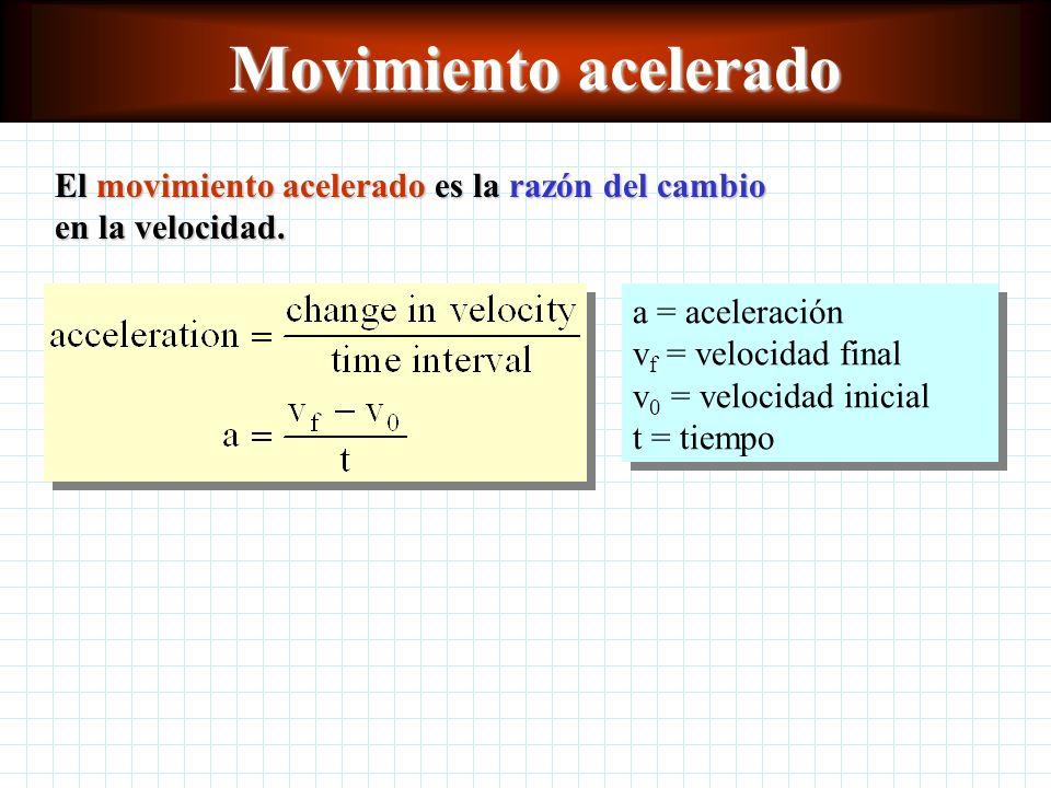 Resumen de ecuaciones v f = v o + at