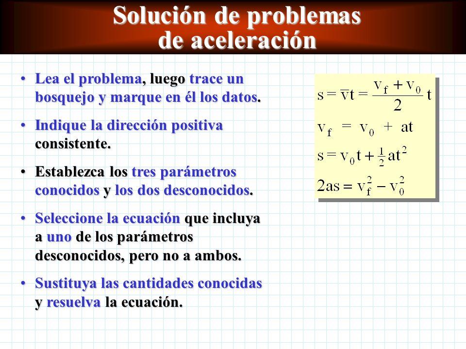 Solución de problemas de aceleración Lea el problema, luego trace un bosquejo y marque en él los datos.Lea el problema, luego trace un bosquejo y marque en él los datos.
