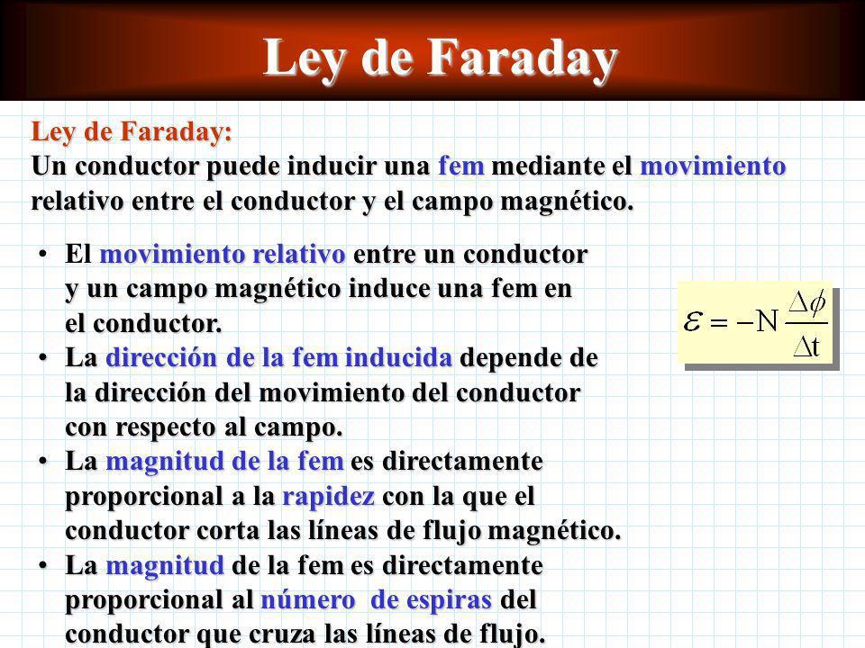 Ley de Faraday Ley de Faraday: Un conductor puede inducir una fem mediante el movimiento relativo entre el conductor y el campo magnético.