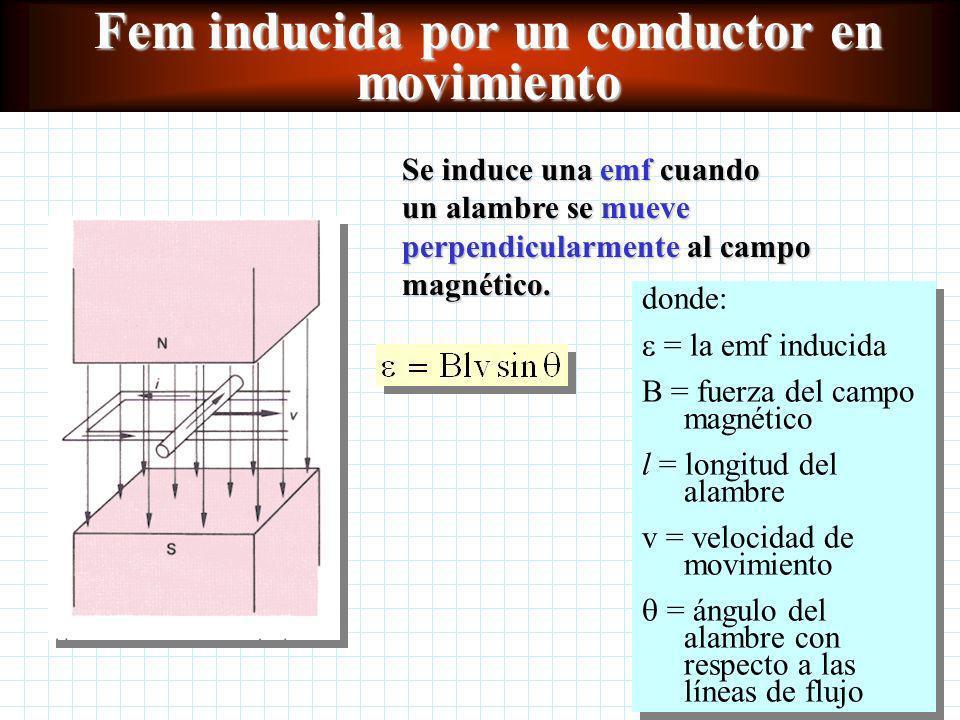 Fem inducida por un conductor en movimiento Se induce una emf cuando un alambre se mueve perpendicularmente al campo magnético.