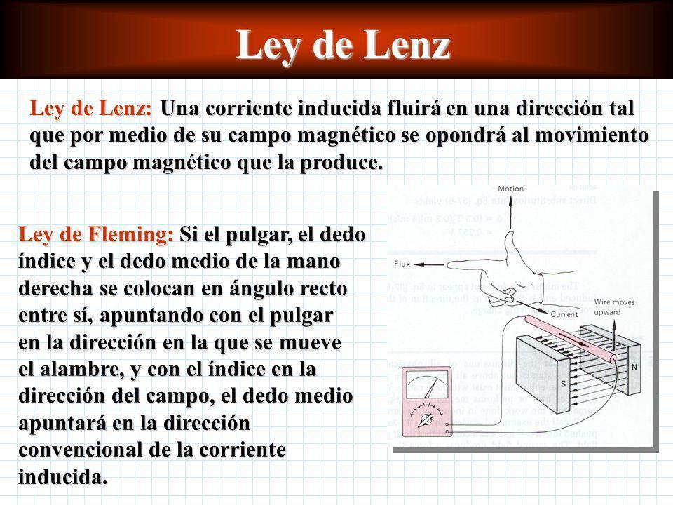 Ley de Lenz Ley de Lenz: Una corriente inducida fluirá en una dirección tal que por medio de su campo magnético se opondrá al movimiento del campo magnético que la produce.