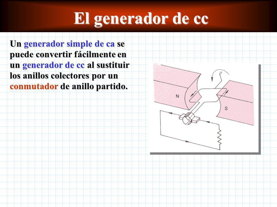 El generador de cc Un generador simple de ca se puede convertir fácilmente en un generador de cc al sustituir los anillos colectores por un conmutador de anillo partido.