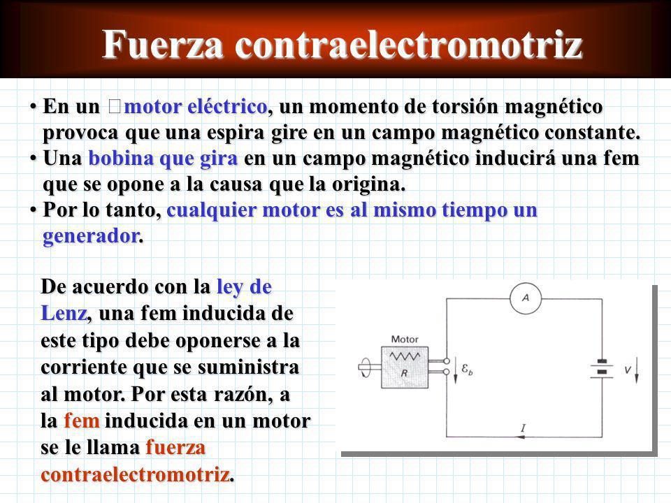 Fuerza contraelectromotriz En un motor eléctrico, un momento de torsión magnético provoca que una espira gire en un campo magnético constante.En un motor eléctrico, un momento de torsión magnético provoca que una espira gire en un campo magnético constante.