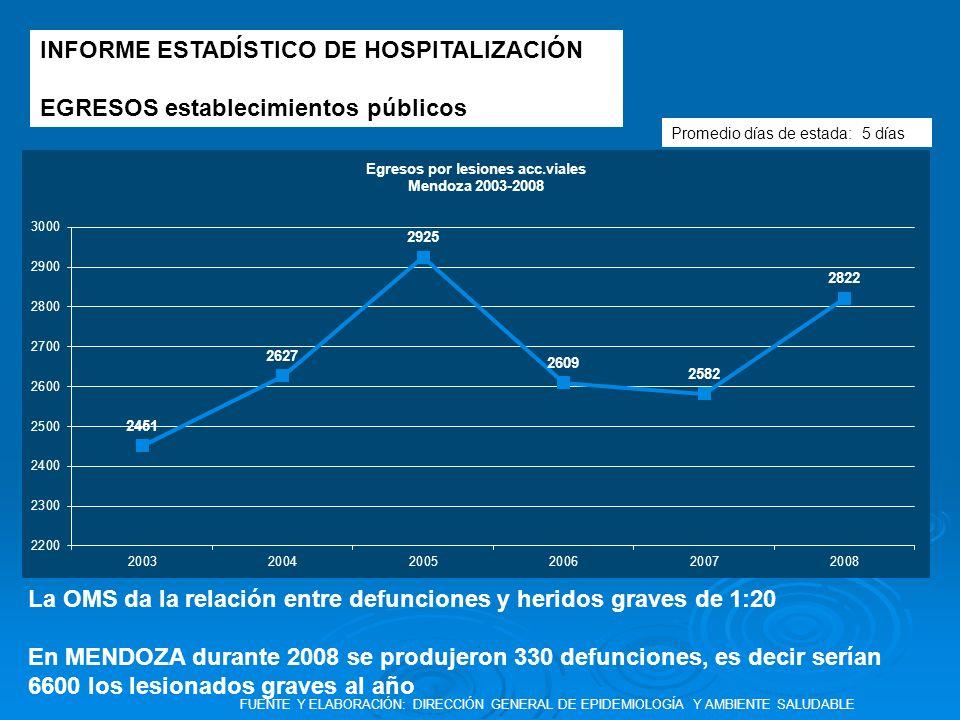 INFORME ESTADÍSTICO DE HOSPITALIZACIÓN EGRESOS establecimientos públicos Promedio días de estada: 5 días FUENTE Y ELABORACIÓN: DIRECCIÓN GENERAL DE EP