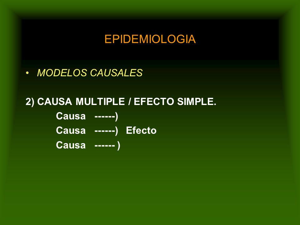 EPIDEMIOLOGIA MODELOS CAUSALES 1) CAUSA SIMPLE / EFECTO SIMPLE. Causa ---------) Efecto