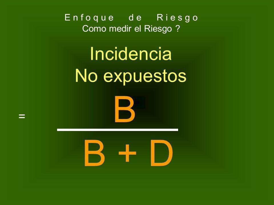 No. de pacientes NO expuestos a X factor y enfermaron No. de pacientes que NO expusieron a la enfermedad INCIDENCIA DE LOS NO EXPUESTOS= E n f o q u e