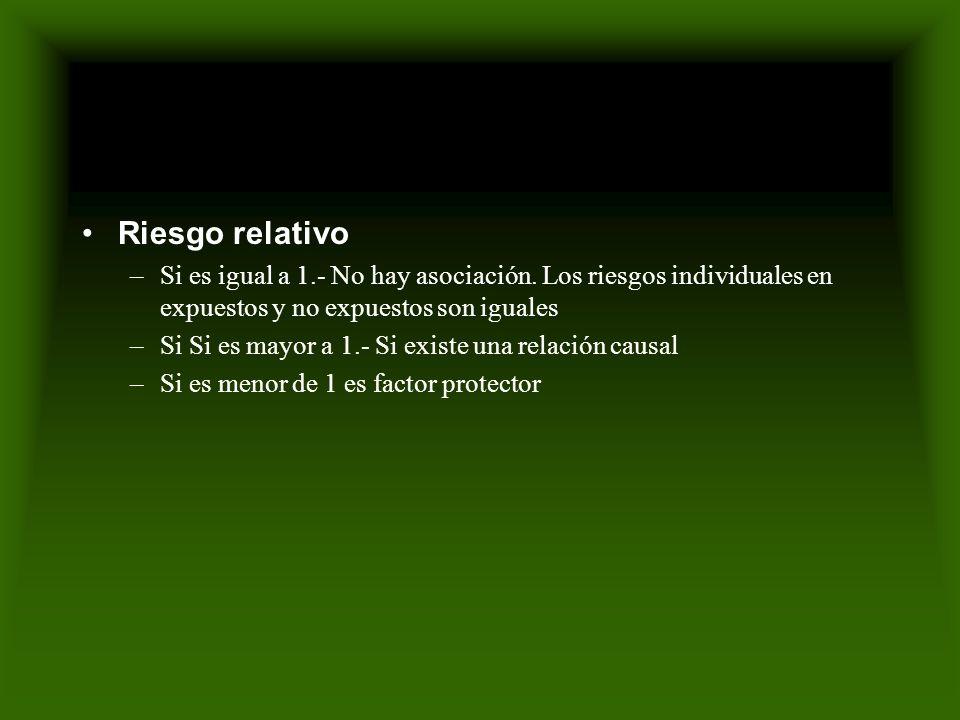RIESGO RELATIVO = INCIDENCIA DE EXPUESTOS INCIDENCIA DE NO EXPUESTOS 80 20 = 4