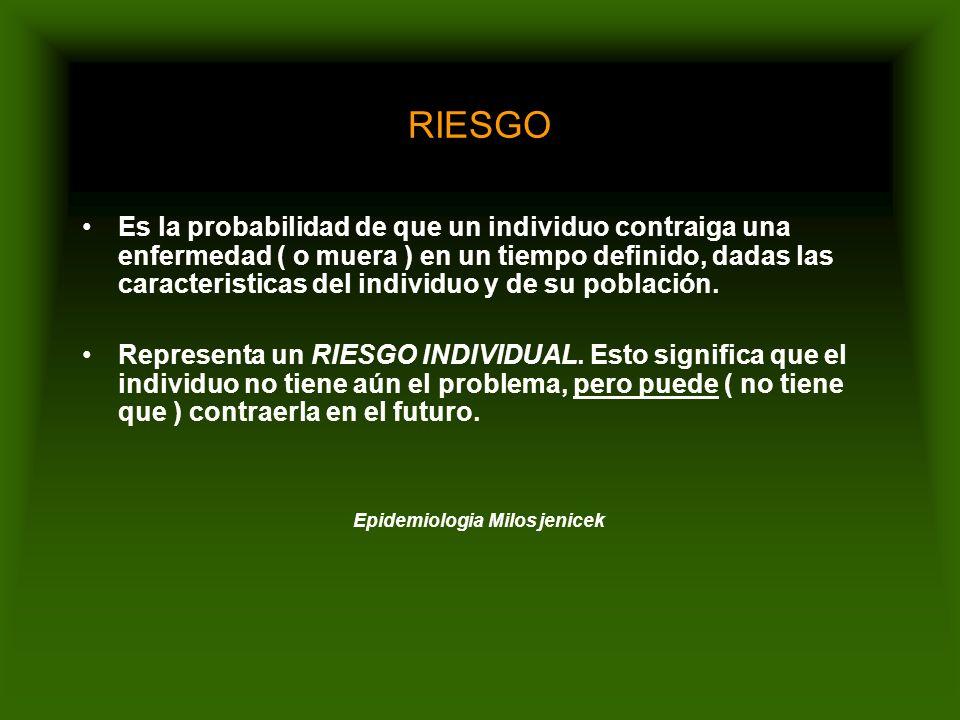 INTRODUCCION RIESGO : Es la probabilidad de que ocurra un hecho, dentro de un periodo de tiempo o edad determinados.