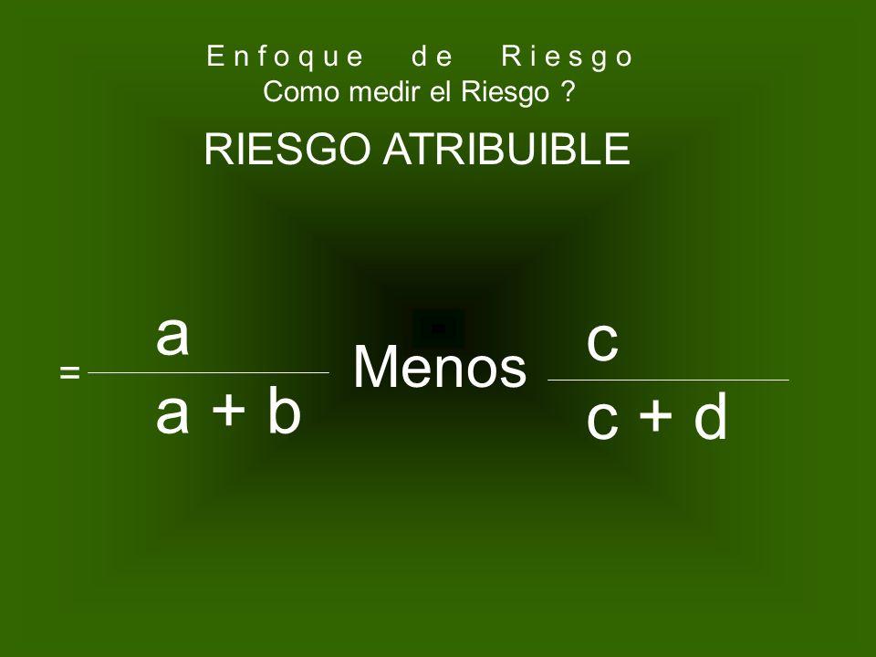 E n f o q u e d e R i e s g o Como medir el Riesgo ?