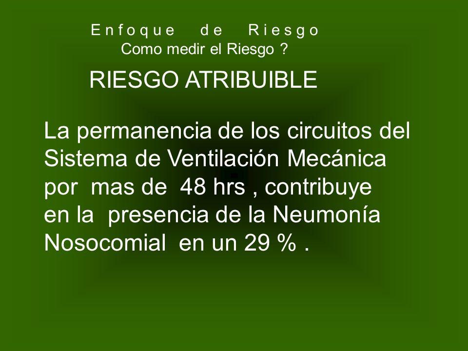 Si se cambian los circuitos del Sistema de Ventilación Mecánica por lo menos cada 48 hrs, es posible reducir la presencia de la Neumonía Nosocomial en