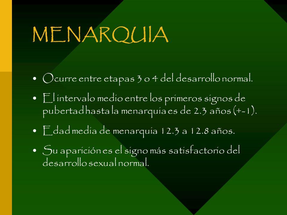 MENARQUIA Ocurre entre etapas 3 o 4 del desarrollo normal. El intervalo medio entre los primeros signos de pubertad hasta la menarquia es de 2.3 años