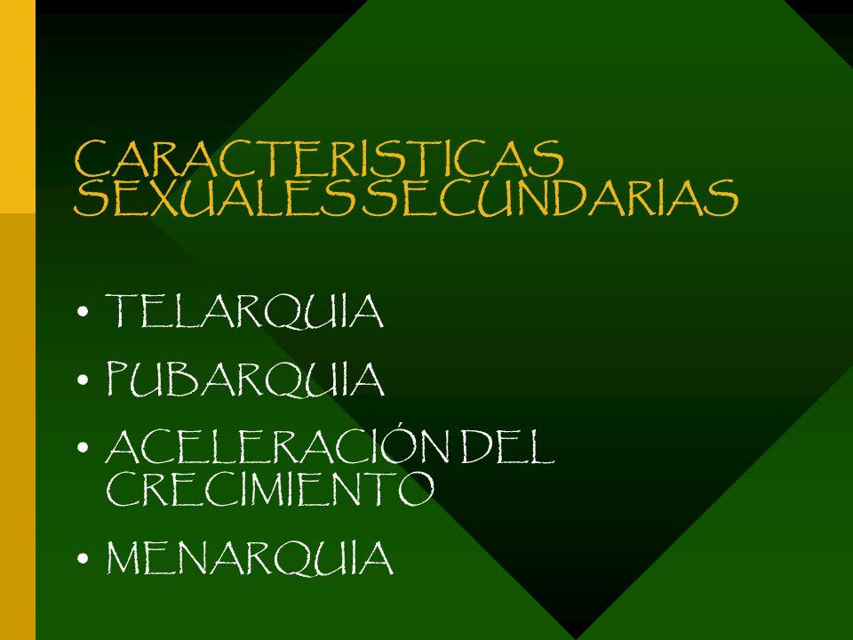 CARACTERISTICAS SEXUALES SECUNDARIAS TELARQUIA PUBARQUIA ACELERACIÓN DEL CRECIMIENTO MENARQUIA
