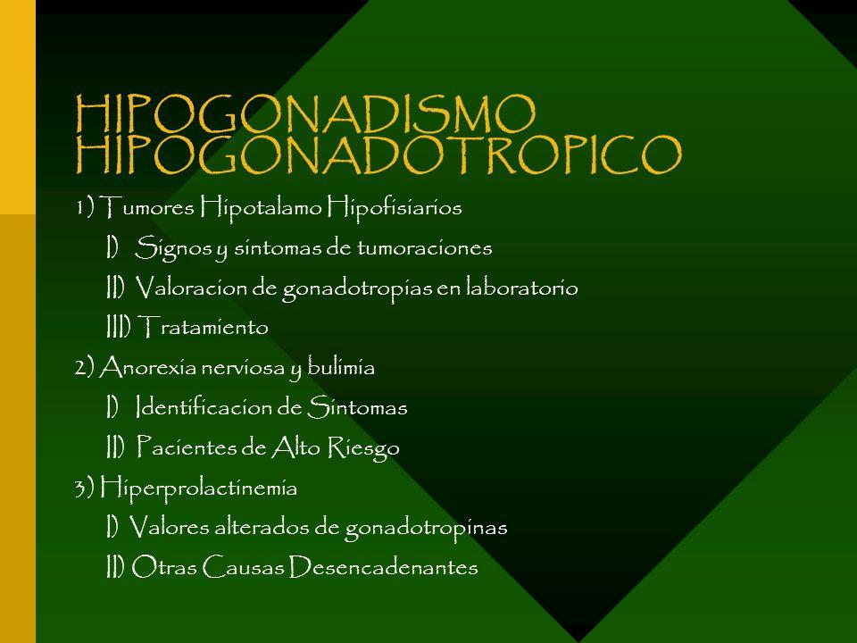 HIPOGONADISMO HIPOGONADOTROPICO 1) Tumores Hipotalamo Hipofisiarios I) Signos y sintomas de tumoraciones II) Valoracion de gonadotropias en laboratori