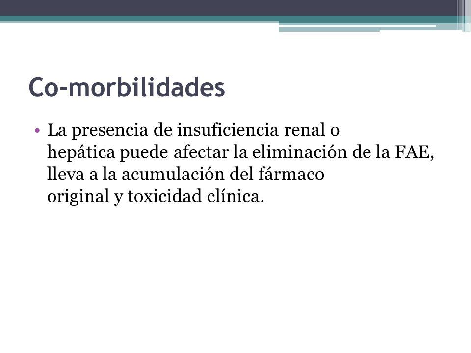 Co-morbilidades La presencia de insuficiencia renal o hepática puede afectar la eliminación de la FAE, lleva a la acumulación del fármaco original y toxicidad clínica.