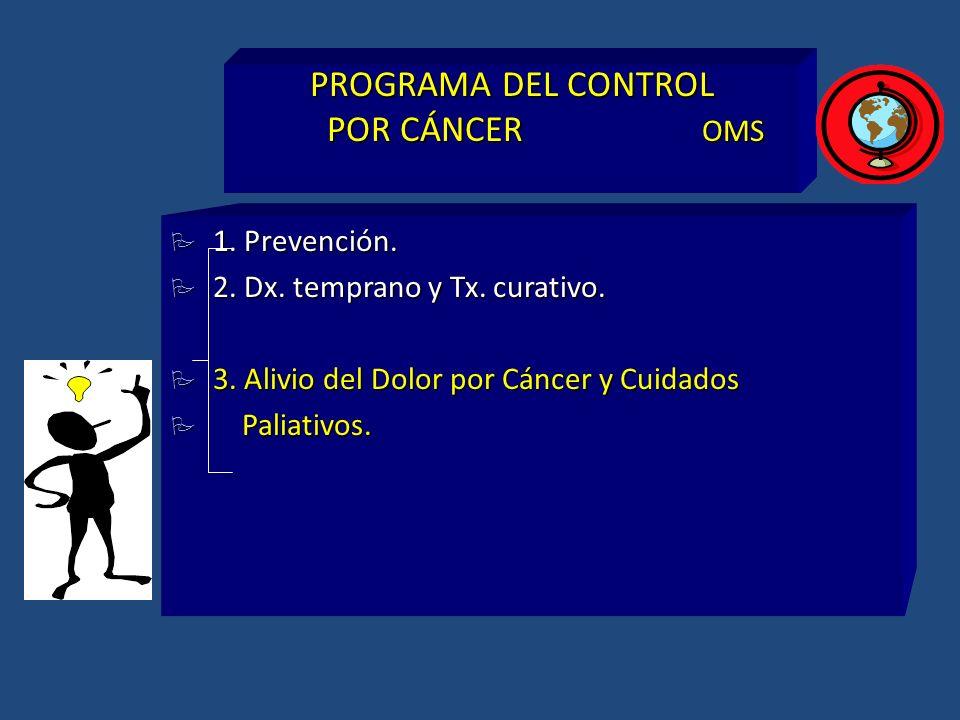PROGRAMA DEL CONTROL POR CÁNCER OMS P 1. Prevención. P 2. Dx. temprano y Tx. curativo. P 3. Alivio del Dolor por Cáncer y Cuidados P Paliativos.