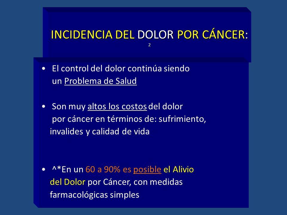 INCIDENCIA DEL DOLOR POR CÁNCER: 2 El control del dolor continúa siendo un Problema de Salud Son muy altos los costos del dolor por cáncer en términos