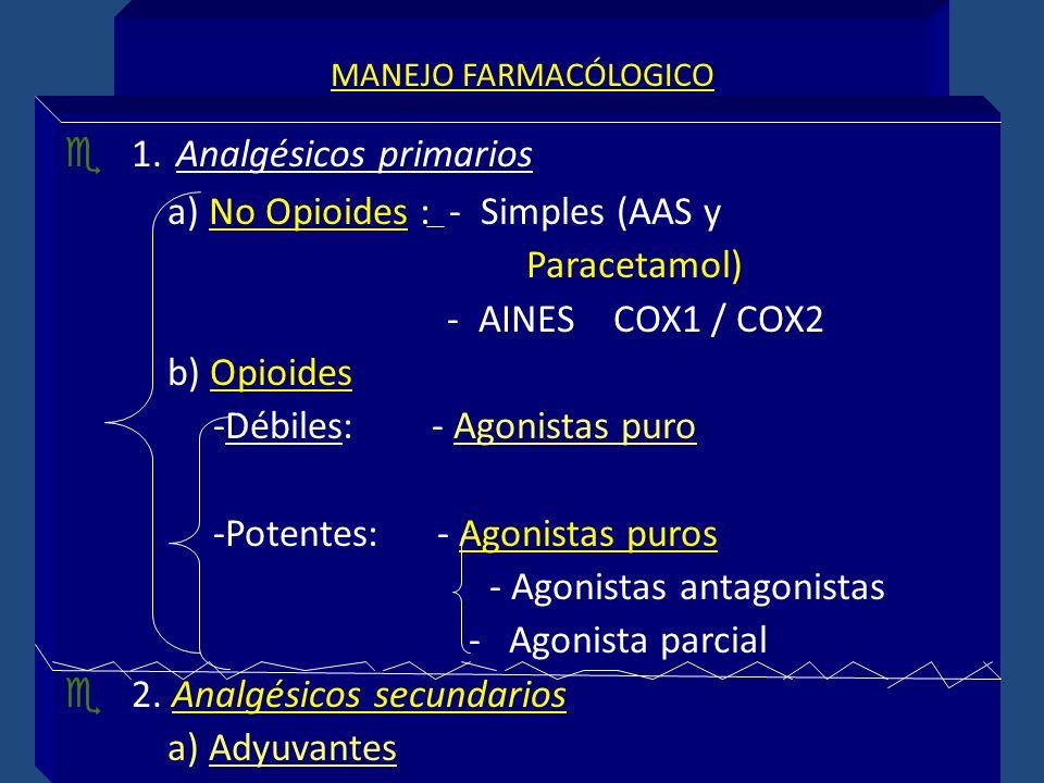 MANEJO FARMACÓLOGICO e 1. Analgésicos primarios a) No Opioides : - Simples (AAS y Paracetamol) - AINES COX1 / COX2 b) Opioides -Débiles: - Agonistas p