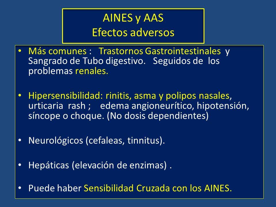 AINES y AAS Efectos adversos Más comunes : Trastornos Gastrointestinales y Sangrado de Tubo digestivo. Seguidos de los problemas renales. Hipersensibi