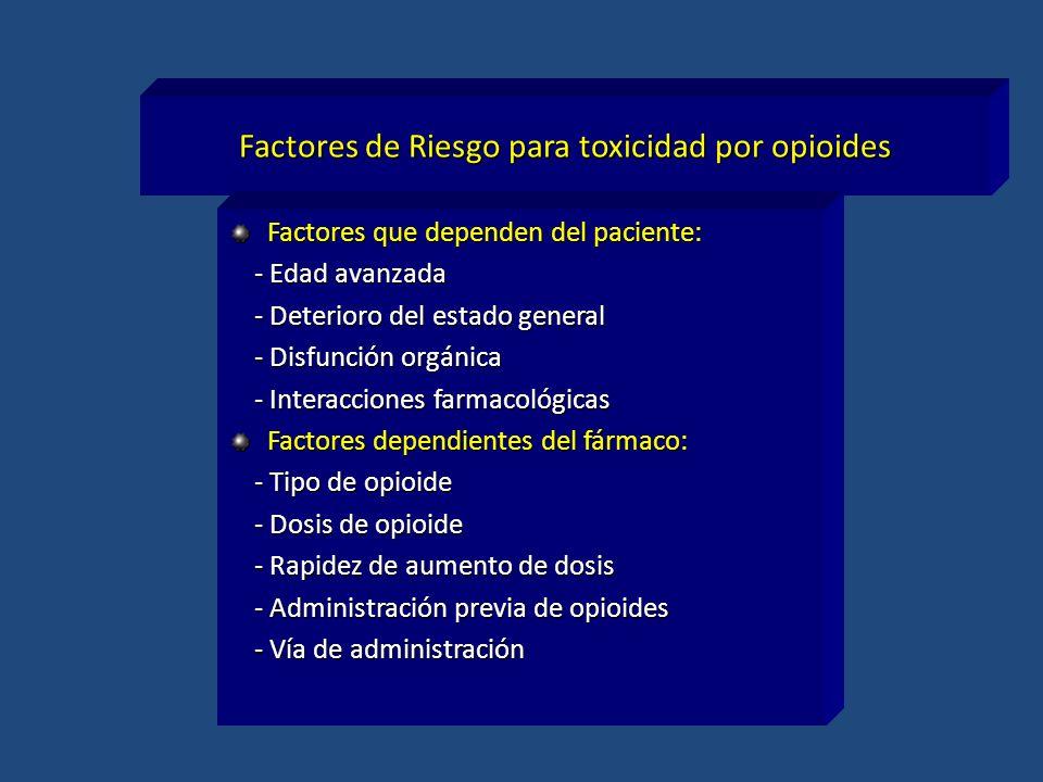 Factores de Riesgo para toxicidad por opioides Factores que dependen del paciente: - Edad avanzada - Edad avanzada - Deterioro del estado general - De