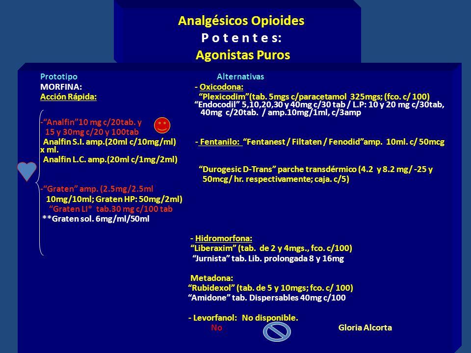 Analgésicos Opioides P o t e n t e s: Agonistas Puros Prototipo Alternativas MORFINA: - Oxicodona: Acción Rápida: Plexicodim(tab. 5mgs c/paracetamol 3