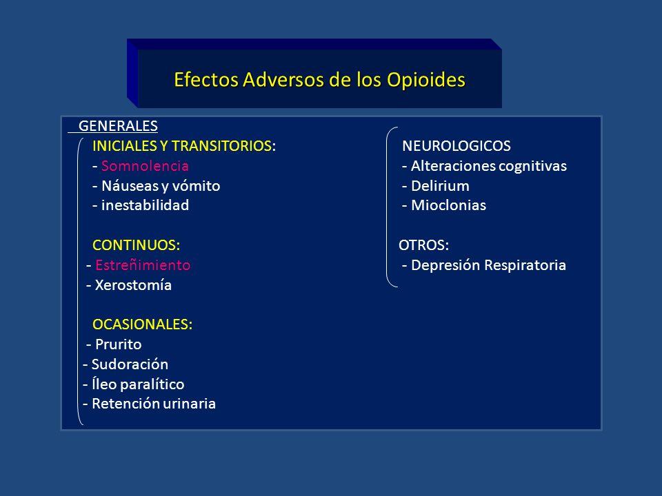 Efectos Adversos de los Opioides GENERALES INICIALES Y TRANSITORIOS: NEUROLOGICOS - Somnolencia - Alteraciones cognitivas - Náuseas y vómito - Deliriu