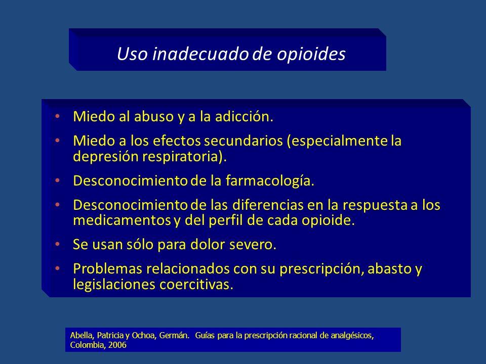 Miedo al abuso y a la adicción. Miedo a los efectos secundarios (especialmente la depresión respiratoria). Desconocimiento de la farmacología. Descono