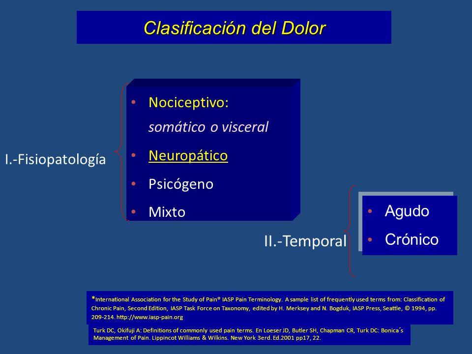Analgésicos Opioides Nombre Dosis (mg) Vida Media Duración Equianalgésica (Hr) (Hr) êMorfina 10 IM/20 - 60VO 2 - 3 3 - 6 20 - 60vo --- 8 - 12 êMeperidina 75 IM/300VO 2 - 3 3 - 4 êHidromorfona 1.5 IM/7.5VO 2 - 3 3 - 4 êLevorfanol 2 IM/4 VO 12 - 15 3 - 6 êMetadona 10 IM/20 VO 12 - 57 4 - 6 êCodeína 130 IM/200 VO 2 - 3 3 - 6 êPropoxifen --- 12 3 – 6