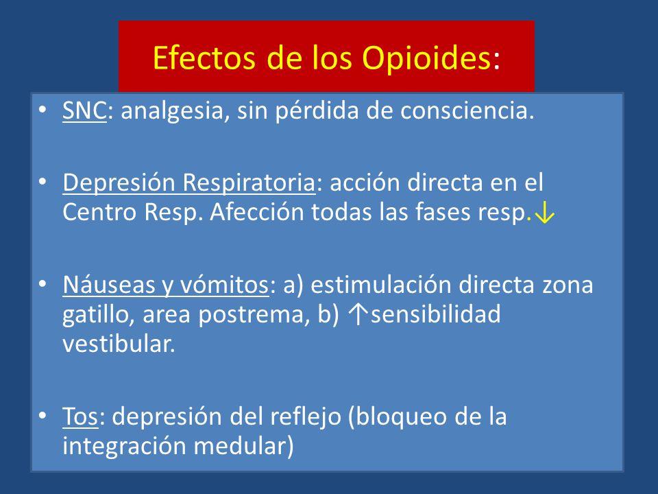 Efectos de los Opioides: SNC: analgesia, sin pérdida de consciencia. Depresión Respiratoria: acción directa en el Centro Resp. Afección todas las fase