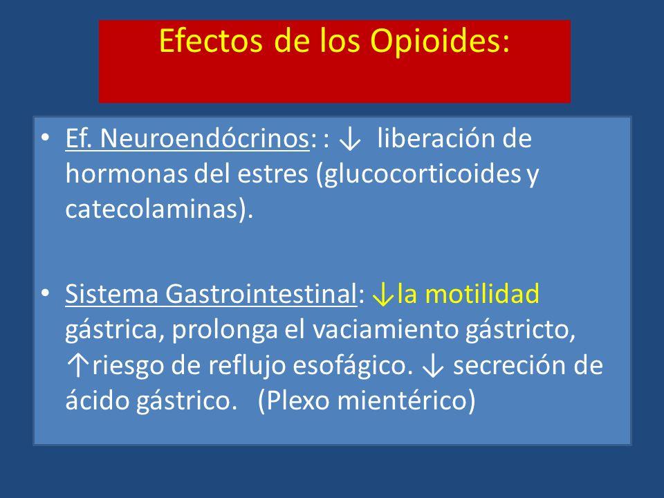 Efectos de los Opioides: Ef. Neuroendócrinos: : liberación de hormonas del estres (glucocorticoides y catecolaminas). Sistema Gastrointestinal: la mot