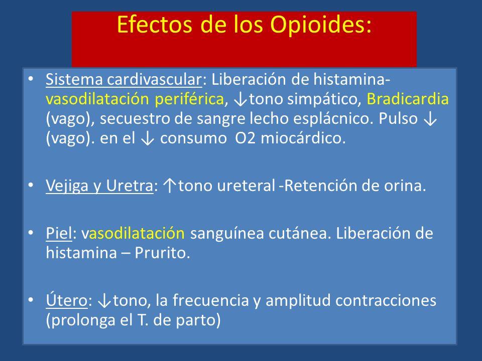 Efectos de los Opioides: Sistema cardivascular: Liberación de histamina- vasodilatación periférica, tono simpático, Bradicardia (vago), secuestro de s