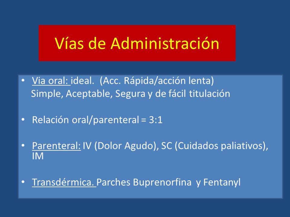 Vías de Administración Via oral: ideal. (Acc. Rápida/acción lenta) Simple, Aceptable, Segura y de fácil titulación Relación oral/parenteral = 3:1 Pare