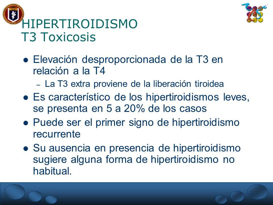 HIPERTIROIDISMO T3 Toxicosis Elevación desproporcionada de la T3 en relación a la T4 – La T3 extra proviene de la liberación tiroidea Es característic