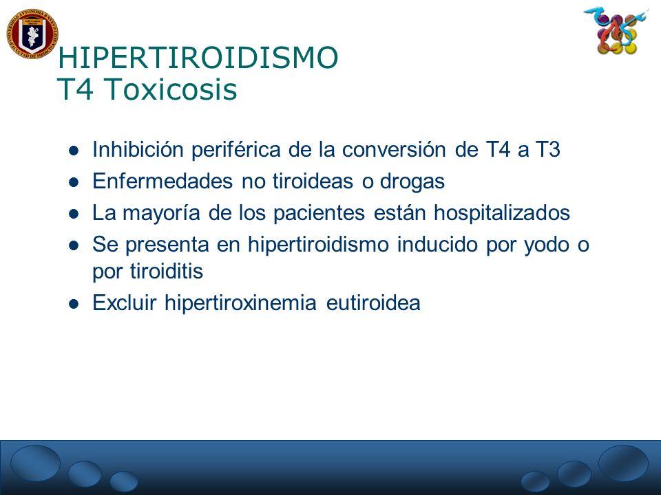 HIPERTIROIDISMO T4 Toxicosis Inhibición periférica de la conversión de T4 a T3 Enfermedades no tiroideas o drogas La mayoría de los pacientes están ho