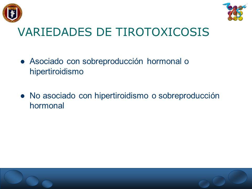 VARIEDADES DE TIROTOXICOSIS Asociado con sobreproducción hormonal o hipertiroidismo No asociado con hipertiroidismo o sobreproducción hormonal