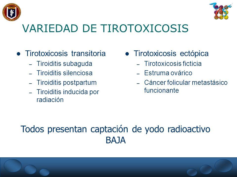 VARIEDAD DE TIROTOXICOSIS Tirotoxicosis ectópica – Tirotoxicosis ficticia – Estruma ovárico – Cáncer folicular metastásico funcionante Tirotoxicosis t