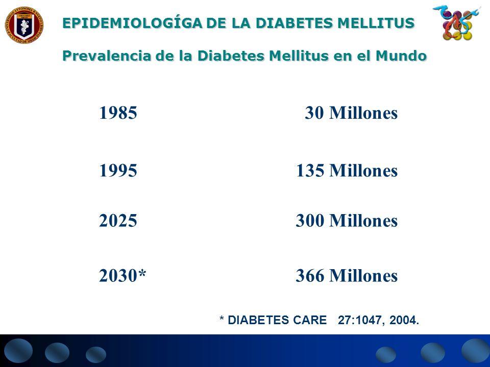 300 Millones 366 Millones 2025 2030* 135 Millones1995 30 Millones1985 EPIDEMIOLOGÍGA DE LA DIABETES MELLITUS Prevalencia de la Diabetes Mellitus en el