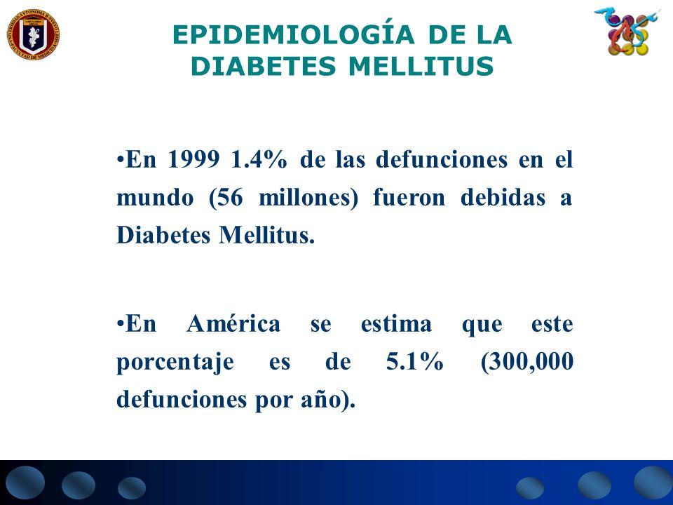 EPIDEMIOLOGÍA DE DIABETES MELLITUS ENEC 1993 Nacional: 8.2% 9.0% 6.9% 6.6% 6.4% 140 mg/dl ENEC 2000 Nacional: 10.9% 11.6% 9.8% 12.7% 11.2% 126 mg/dl Fuente: ENEC 1993 / ENSA 2000 / CNVE /SSA Comparación regional de prevalencias de diabetes según ENEC 1993 ENSA 2000